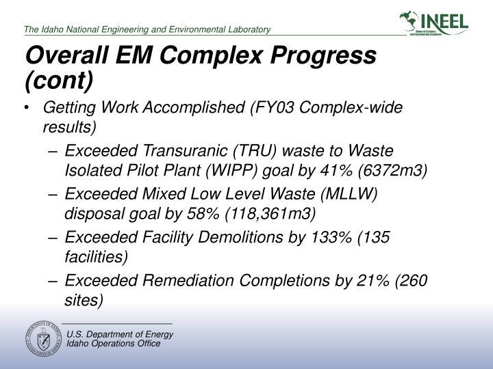 Overall EM Complex Progress (cont)