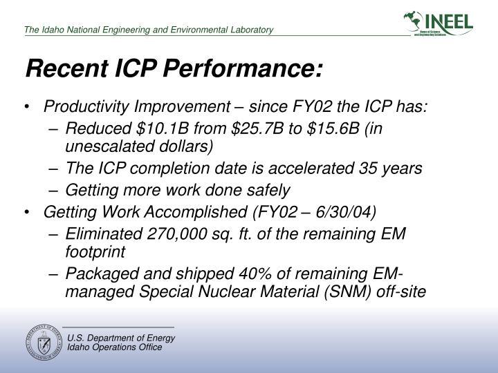 Recent ICP Performance: