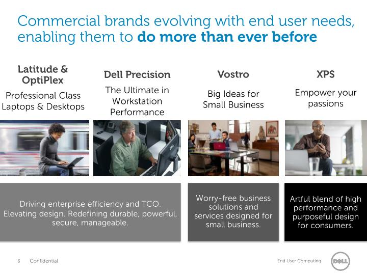 Commercial brands evolving with end user needs, enabling them to