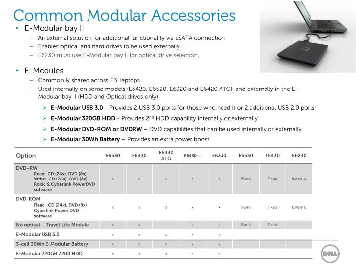 Common Modular Accessories