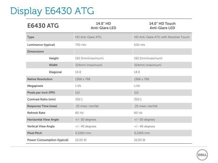 Display E6430 ATG