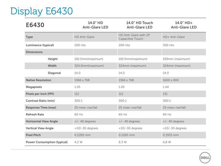 Display E6430