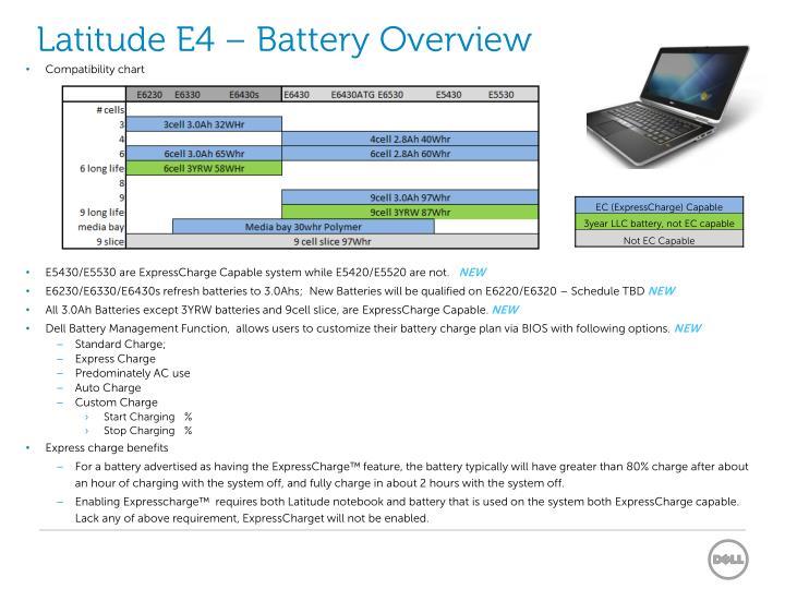Latitude E4 – Battery Overview