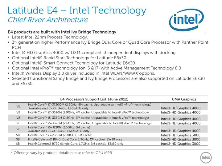 Latitude E4 – Intel Technology