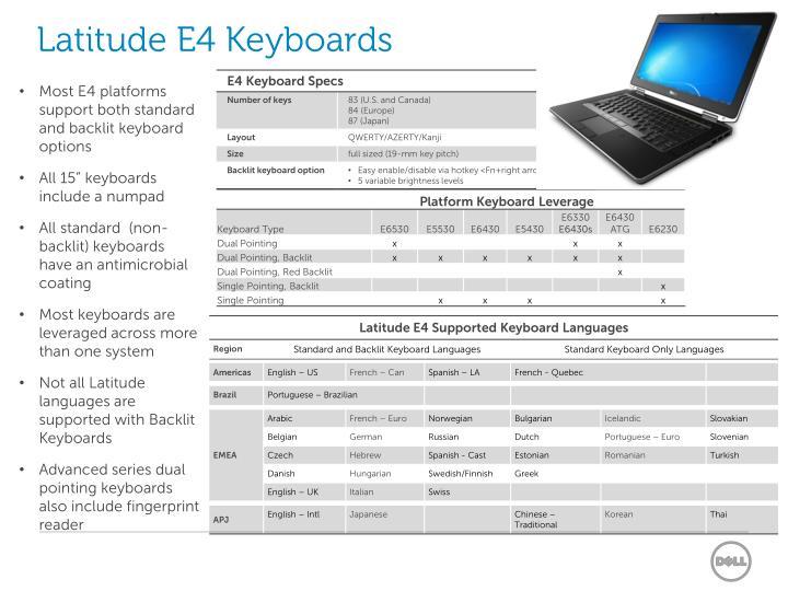 Latitude E4 Keyboards