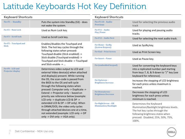 Latitude Keyboards Hot Key Definition