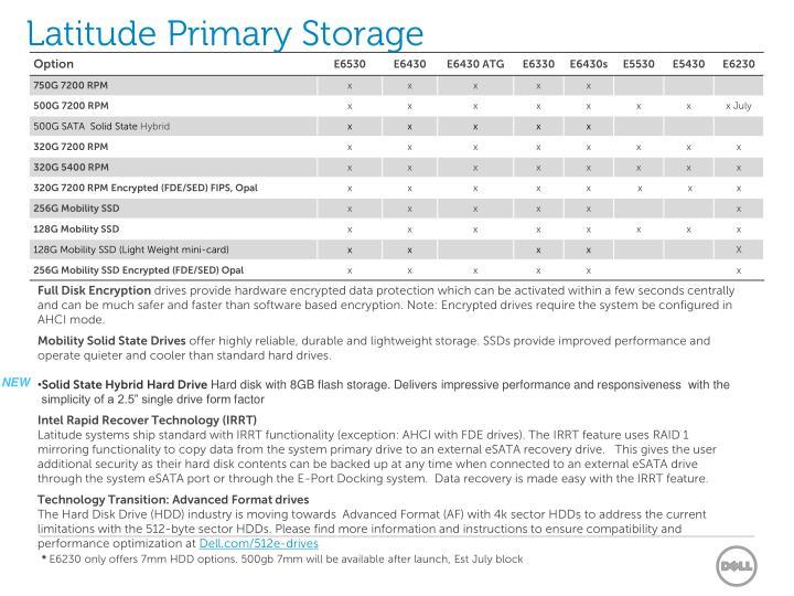 Latitude Primary Storage