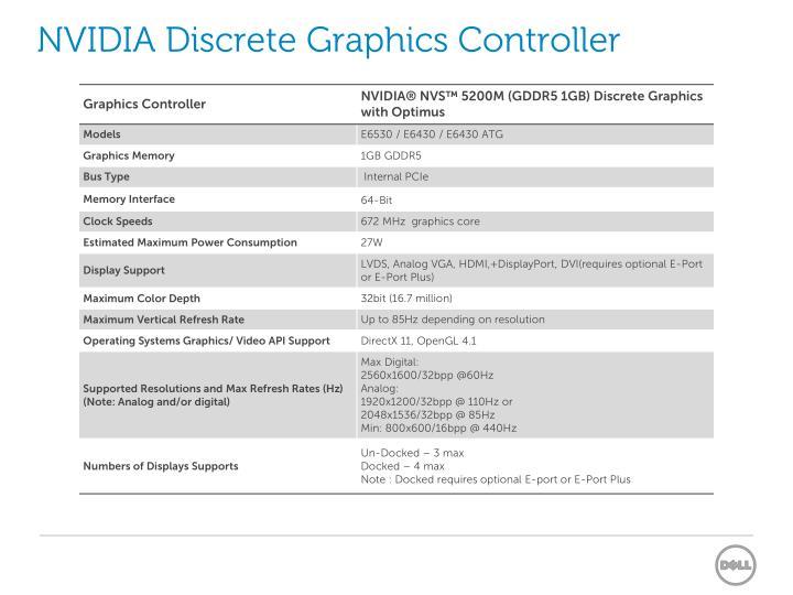 NVIDIA Discrete Graphics Controller