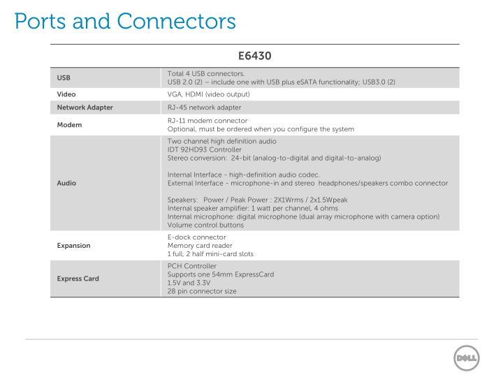 Ports and Connectors