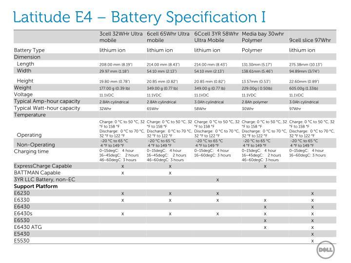 Latitude E4 – Battery