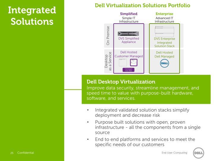 Dell Virtualization Solutions Portfolio