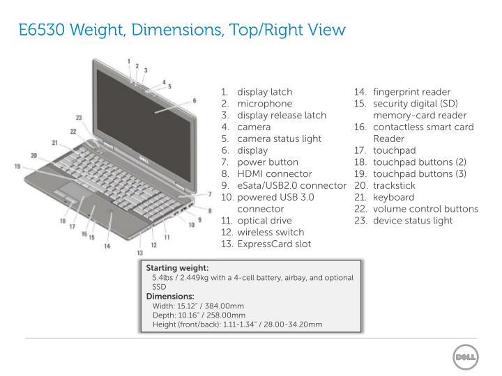 E6530 Weight, Dimensions, Top/Right View