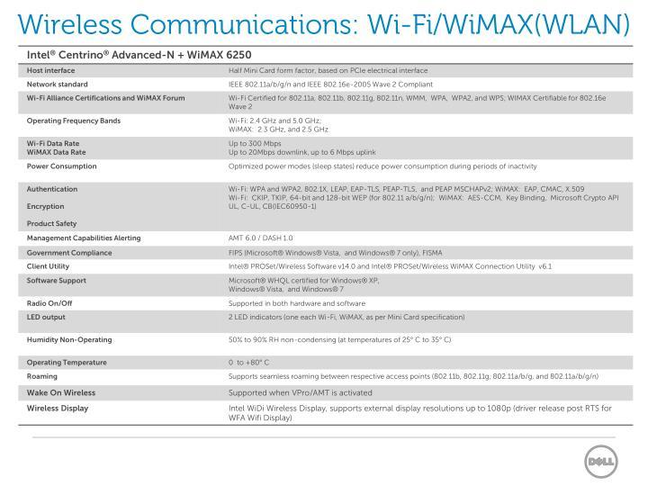 Wireless Communications: Wi-Fi/
