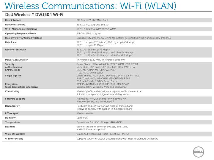 Wireless Communications: Wi-Fi (WLAN)