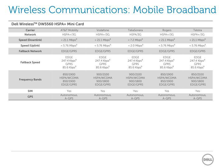 Wireless Communications: Mobile Broadband