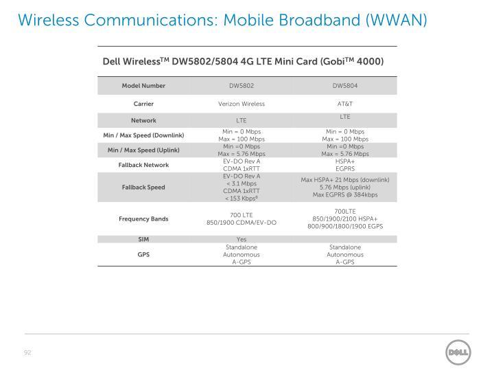Wireless Communications: Mobile Broadband (WWAN)