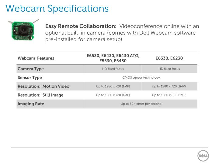 Webcam Specifications