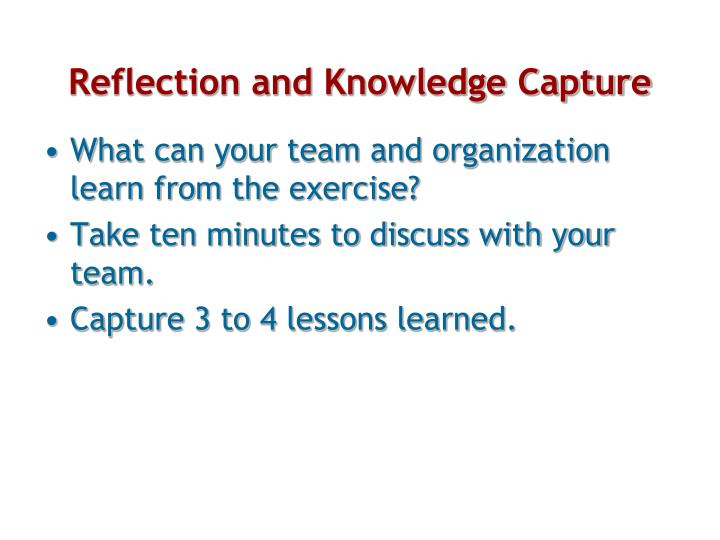 Reflection and Knowledge Capture