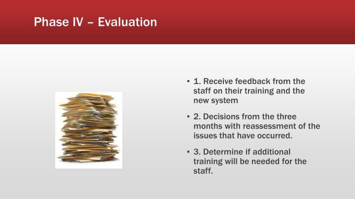 Phase IV – Evaluation