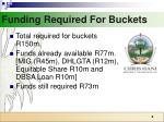 funding required for buckets