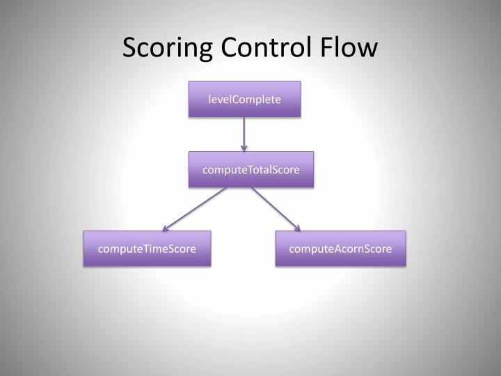 Scoring Control Flow