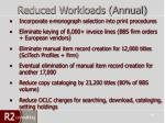 reduced workloads annual1