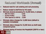 reduced workloads annual2
