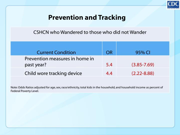 Prevention and Tracking
