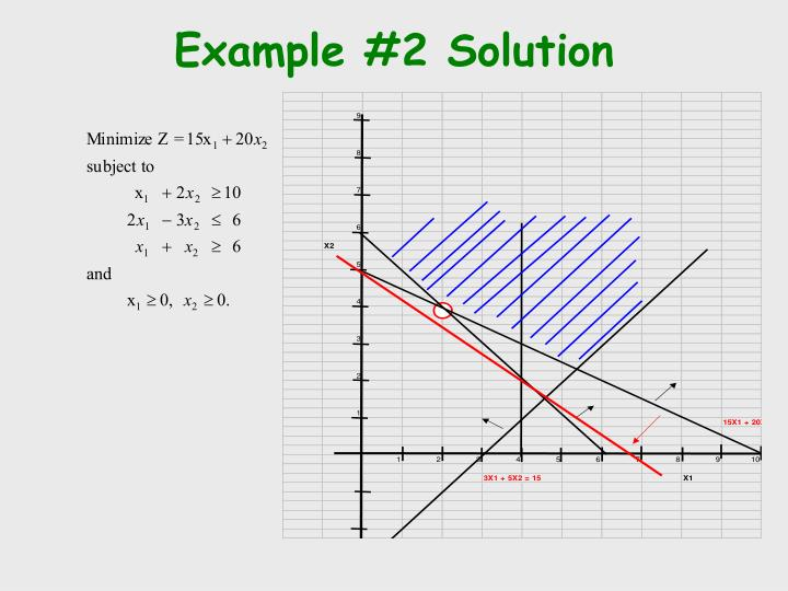 Example #2 Solution