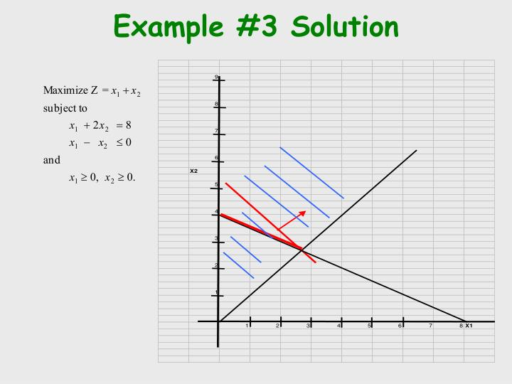 Example #3 Solution