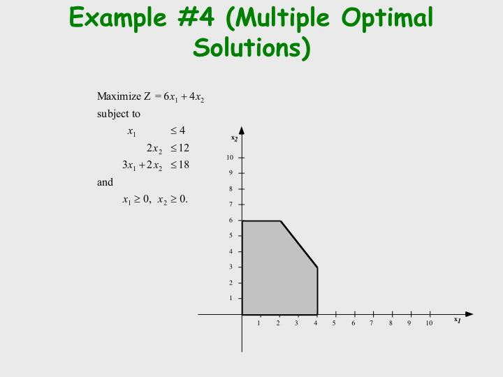 Example #4 (Multiple Optimal Solutions)