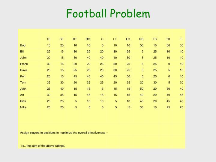 Football Problem