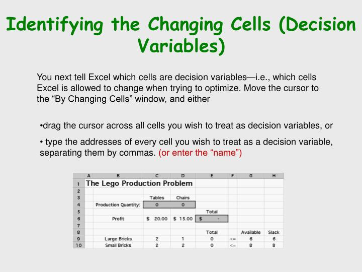 Identifying the Changing Cells (Decision Variables)