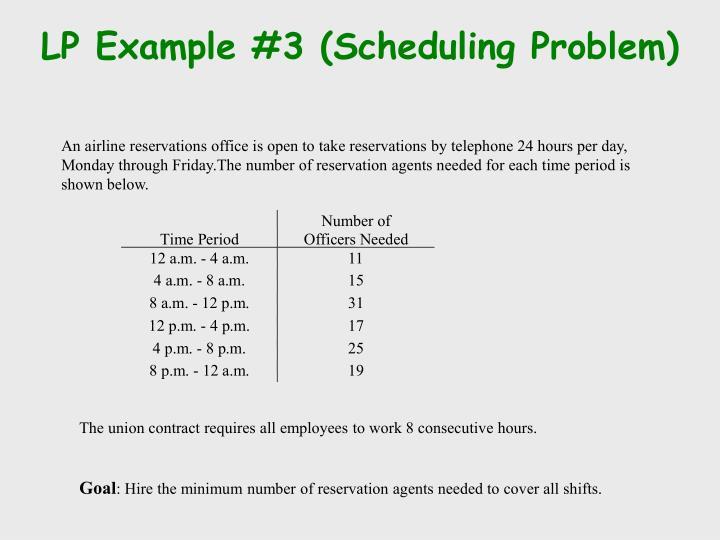 LP Example #3 (Scheduling Problem)