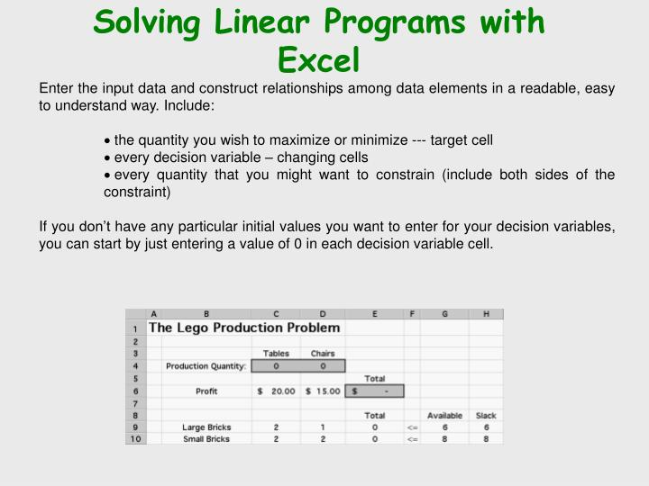 Solving Linear Programs with Excel