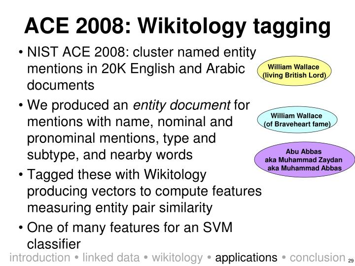 ACE 2008: Wikitology tagging
