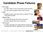candidate phase failures