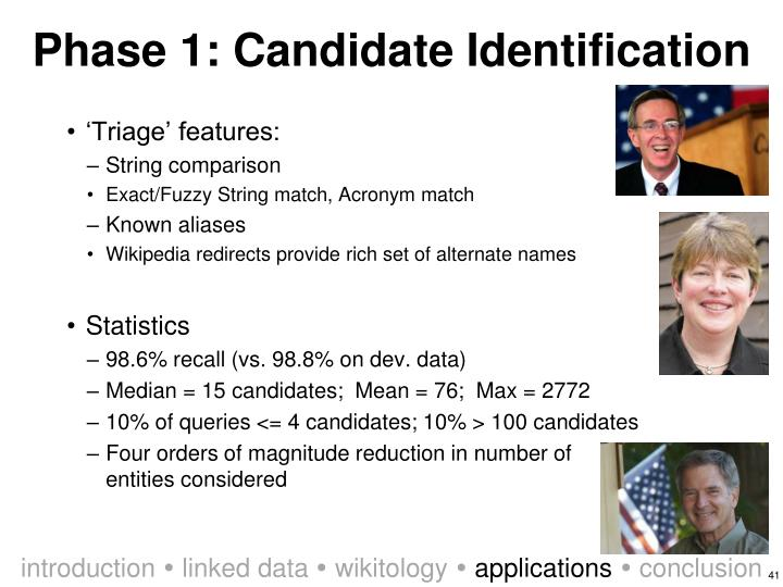 Phase 1: Candidate Identification