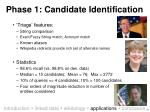 phase 1 candidate identification