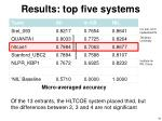 results top five systems