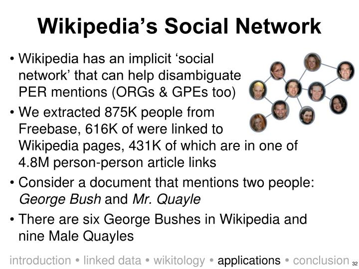 Wikipedia's Social Network