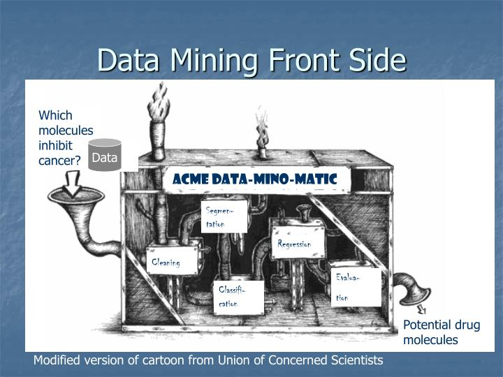Data Mining Front Side