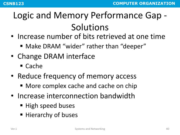 Logic and Memory Performance