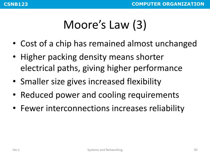 Moore's Law (3)
