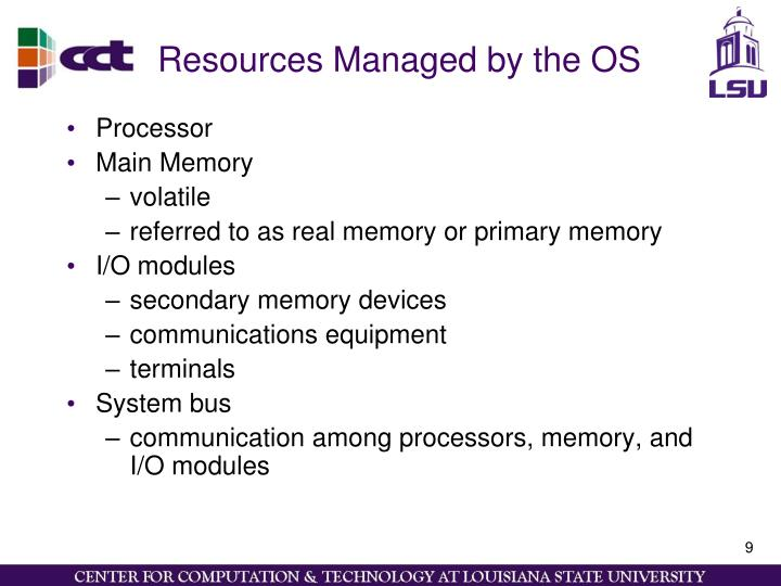Resources Managed by the OS