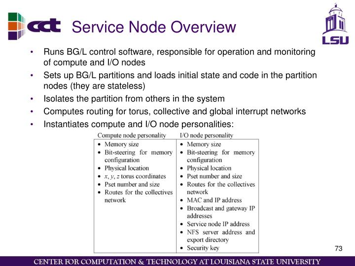 Service Node Overview