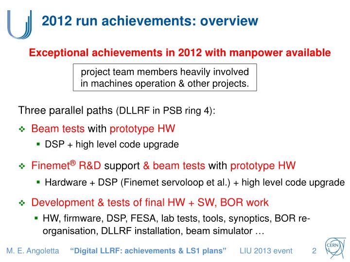 2012 run achievements: overview