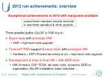 2012 run achievements overview