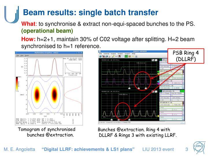 Beam results: single batch transfer