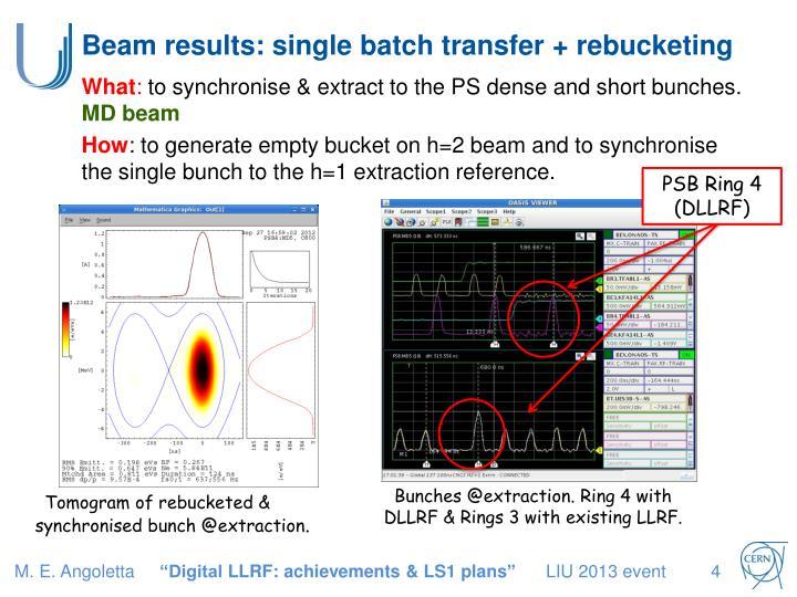 Beam results: single batch transfer +